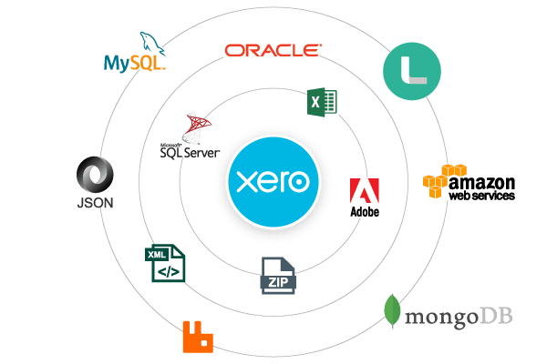 Xero api and Linx