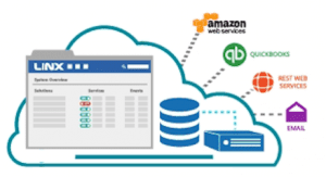 Linx Application Cloud