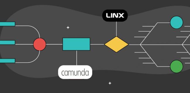 Camunda and Linx