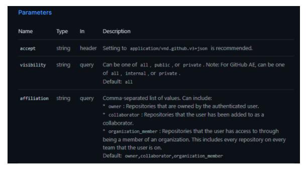 Configure your API parameters